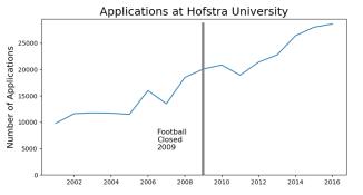 Hofstra_University